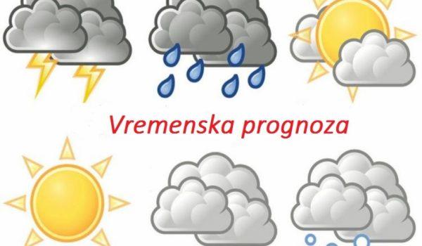 Pretežno sunčano, ponegdje moguća kiša