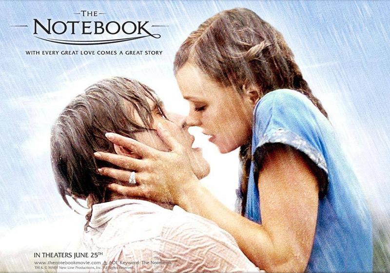 Americki filmovi najbolji ljubavni Najbolji erotski